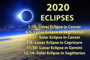 2020 Eclipses 750 300x202 2020 Astrology & Horoscopes